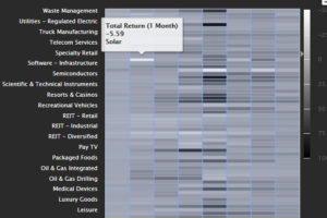 Synertree Industry Analytics